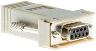 Cisco DB9 Female to RJ-45 Female Adapter