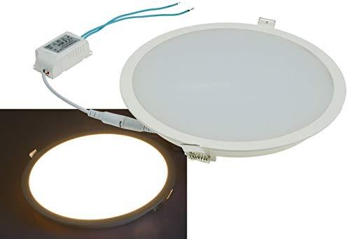 LED Licht-Panel