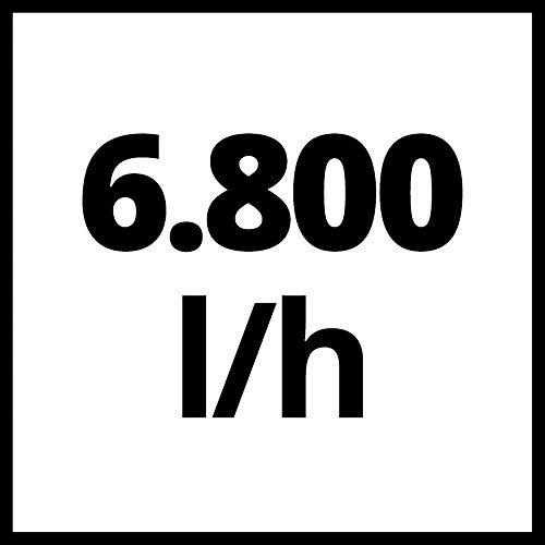 Einhell GH-SP 2768 Klarwasserpumpe - 9