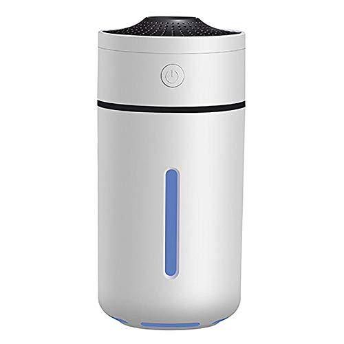 WTTCD Atomización Ultrasónica Mini Humidificador Aromaterapia Recargable Usb Humidificador De Dormitorio 230Ml Hogar Humidificador Spray De Doble Velocidad Para Dormitorio