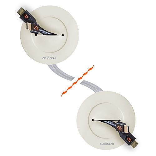 Echogear Kabel-Abdeckung für Wandfernseher - Wand-Kabeltüllen-Kit CMIWG