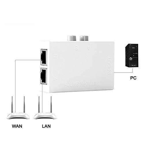 CY Netzwerk-LAN-Switch RJ45-Splitter-Switch UTP RJ45-LAN-CAT-Netzwerk-Switch Interner externer Netzwerk-Umschalter