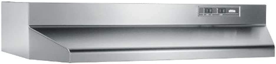 Broan-Nutone 403604 Convertible Range Hood Insert with Light, Exhaust Fan for Under Cabinet, Stainless Steel, 6.5 Sones, 160 CFM, 36