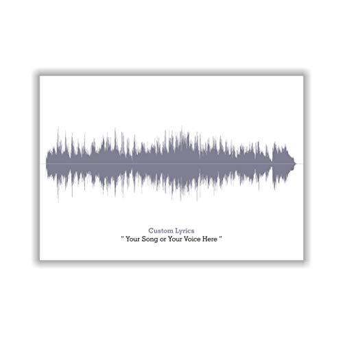 LAB NO 4 Custom Song - Soundwave Print, Personalized Voice Poster in A4 Size