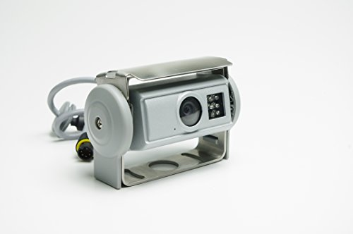 Shutter Rückfahrkamera Klappenkamera für Wohnmobil und LKW