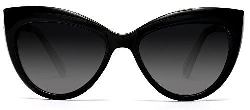 Polarized Cateye Sunglasses for Women - Classic Fashion Clout UV400, UVA & UVB Blocking Retro Design