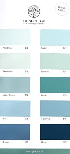 Lignocolor Wandfarbe Farbtonkarte EINZELN Echtaufstriche nach Farben sortiert (Blautöne)