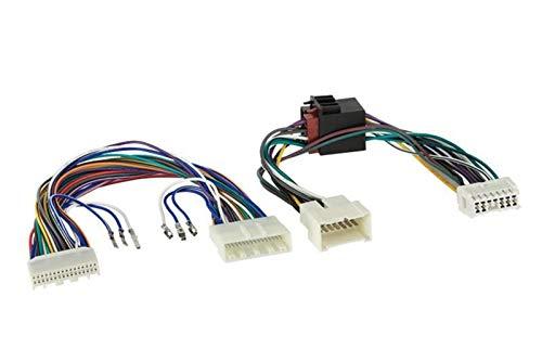 Faisceau adaptateur KML pour Dacia Renault Opel Nissan - Cable MUTE ADNAuto