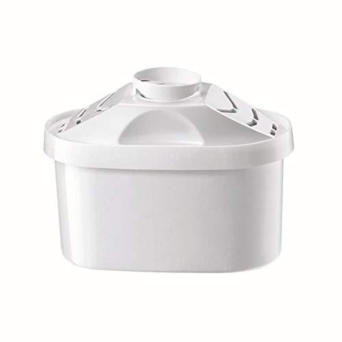 MOHAN88 Purificar el hogar Filtros de hervidor Cartucho de filtros de Agua de carbón Activado Dispositivo de Limpieza Saludable para Jarra de Agua Brita2PCS - Blanco