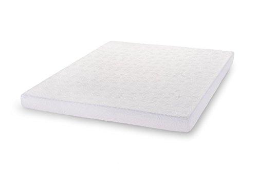 PlushBeds Gel Memory Foam Sofa Bed Mattress