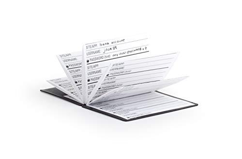 Kikkerland NB01 Carnet garde mots de passe