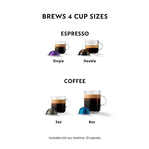Nespresso Vertuo Next Coffee and Espresso Maker by De'Longhi, White