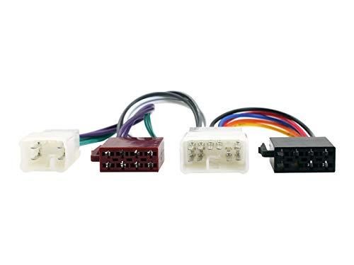 Multicolor /Única Connects2 CTSSY001.2 Accesorio para Coche