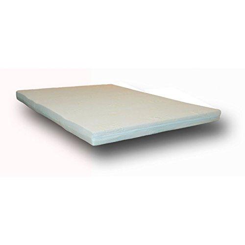 Ventadecolchones - Colchón para Sofá Cama Medida 135 x 180 cm