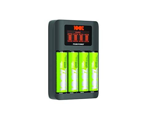 100{d60e28efcdafef3aec481d44203d67975a47d6c4cad1c1031219371e36caf557} PeakPower Premium Akku Ladegerät AA & AAA, NiMH Batterieladegerät mit Einzelschacht-Ladung und LCD-Display und 4 Akkus AA 2300mAh