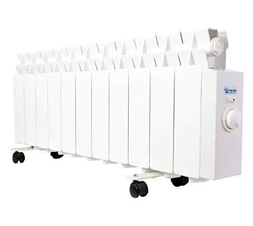 Farho Radiador Eléctrico Bajo Consumo LPR 825W 11