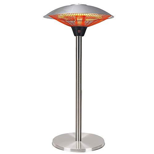 RJJBYY Calentador eléctrico de patio de mesa, mini calentad