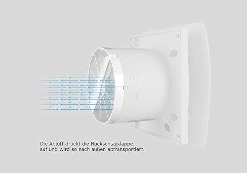 Bosch Badlüfter 2