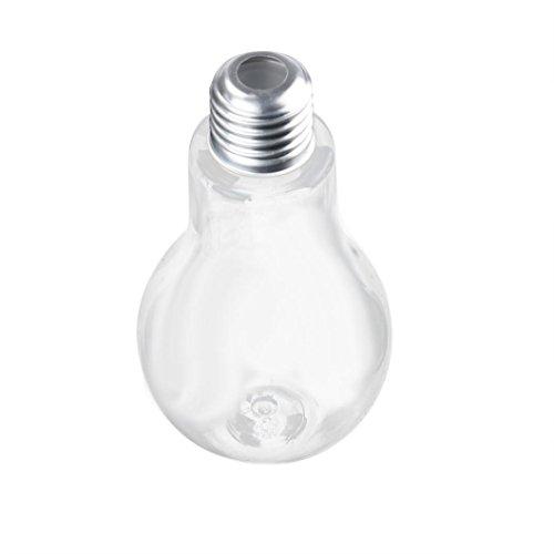 Botella de agua hlhn novedad Bombilla breve Cute Creative diseño en forma de bombillas leche zumo luz a prueba de fugas beber tazas para casa de viajes de vacaciones fiesta Bar 500 ml transparente