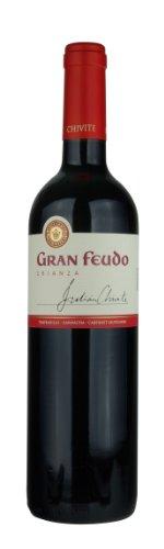 Gran Feudo Crianza - 75 Cl.