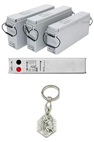 Zisa-Kombi Mastervolt AGM Batterie SlimeLine SL 12/185 Ah, 560x126x280mm (932988850527) mit Anhänger Hlg. Christophorus