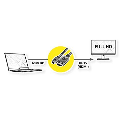 ROLINE Mini DisplayPort Kabel, Mini DP-HDTV, ST/ST, schwarz, 1,5 m
