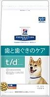 プリスクリプションダイエット 犬用 t/d 大粒 1kg×12袋