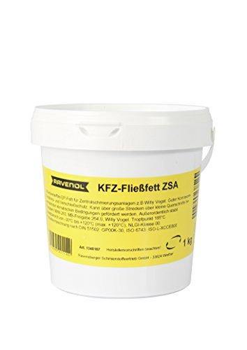 RAVENOL KFZ-Fließfett ZSA (1 Kilogramm)