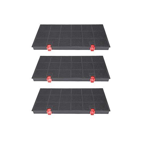 3 x DL-pro Kohlefilter Typ150 DKF24 für AEG Electrolux 9029793669 Whirlpool 484000008580 Bosch 00460450 Dunstabzugshaube