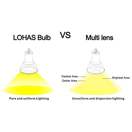 LOHAS-LED LH-GU10-150-3000K-5