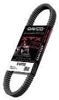 Dayco xtx2249 xtx drive belt (XTX2249)