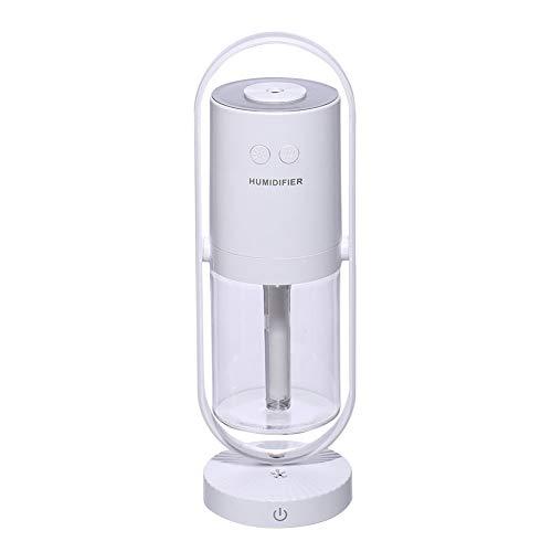 QIMENG Luchtreiniger, anionenbevochtiger, USB-autotafelreiniging, mini-luchtbevochtiger, allergie, pollen, huisdieren, stof, rook-luchtreiniger