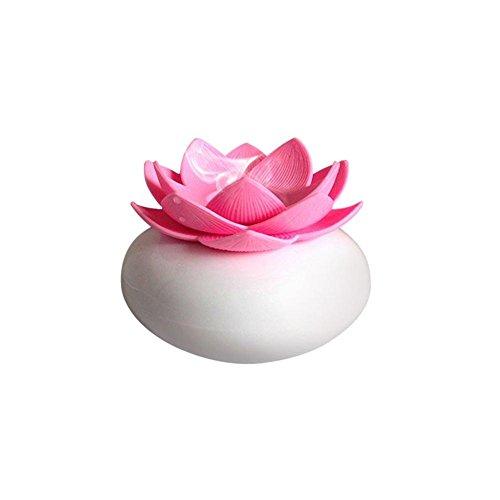 USB Loto Mini Aromaterapia Aceite Perfumado Esencial Difusor Portátil Humidificador Ultrasónico Guay Niebla Sin Agua Auto Apagar Para Casa Oficina Habitación (Rosado)