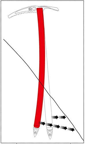 グリベル(Grivel)ピッケルネパールSA・プラス5353cmGVPI175G53【日本正規品】