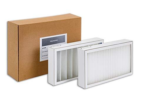 Ersatzfilter Filterset Luftfilter G4 / F7 für KWL-Gerät P190 Filter 1 x G4 und 1 x F7