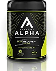 q? encoding=UTF8&ASIN=B07BZXW7R2&Format= SL250 &ID=AsinImage&MarketPlace=US&ServiceVersion=20070822&WS=1&tag=balancemebeau 20&language=en US - Best Supplements for Recovery After a Workout