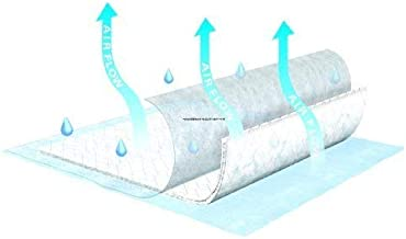 MCK37003100 - Underpad TENA Air Flow 23 X 36 Inch Disposable Fluff / Polymer Heavy Absorbency