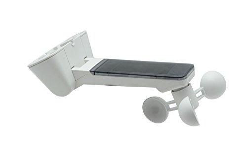 Emisor con sensor de sol y viento para toldos, incluye batería, color blanco (1St)