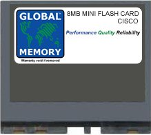 8MB MINI FLASH CARD MEMORY FOR CISCO 800 SERIES ROUTERS (MEM800-8F)