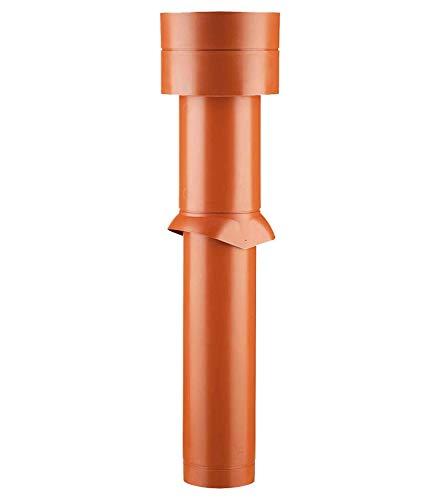 NOVY® EASYTEC® techo pasaventanas 150 mm con plomo Sartén naturrot: Amazon.es: Grandes electrodomésticos