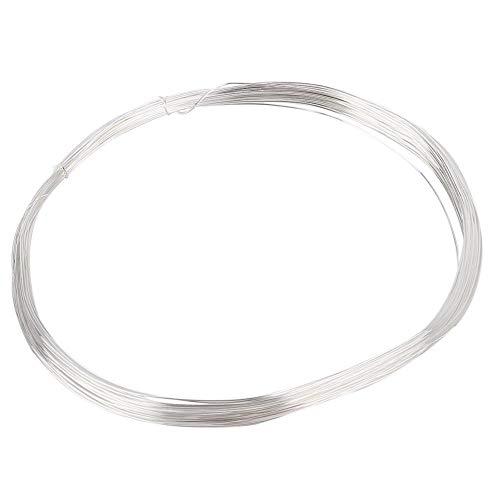 Alucy sieradenreparatie, plaatwerk, galvanisatiedraad, gegalvaniseerd accessoires, sieradenreparatie gereedschap