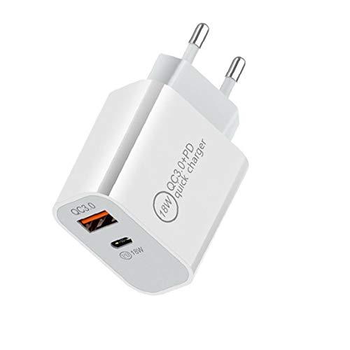 FeelMeet Cargador USB rápido del Cargador del Enchufe de teléfono USB C con Cargador rápido de Boca del Doble 18W USB Cargador Blanco-Enchufe de la UE