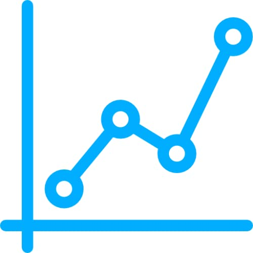 Twitter Analytics to make your business more efficient and profitable