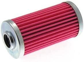 John Deere Original Equipment Filter Element #CH15553
