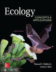 Ecology: Concepts and Applications with Connect Access Card