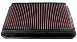 K&N Luftfilter Hyundai Elantra 1.6 (2000-2007) 33-2201