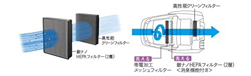 三菱電機『掃除機(TC-EXG7J-A)』