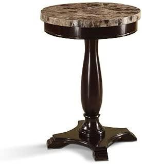 Best pedestal base for granite table top Reviews