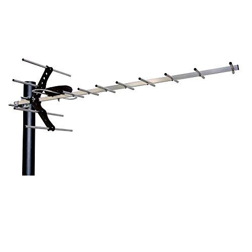 Our Recommendation: The Mediasonic HOMEWORX Antenna