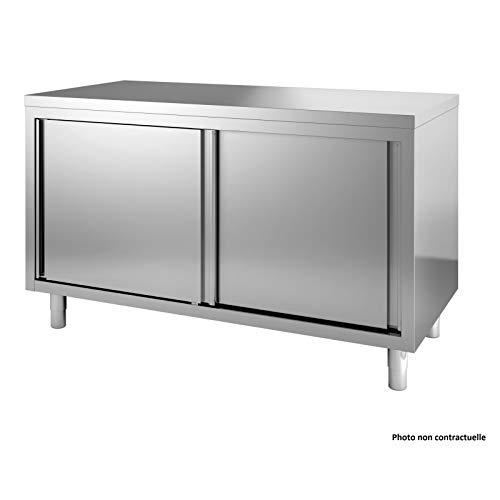 Mueble bajo de acero inoxidable para puertas correderas – Gama 600 – Combisteel – Acero inoxidable 1600 x 600 600 600: Amazon.es: Hogar